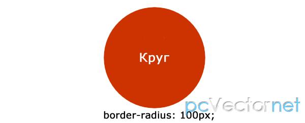 Css3 for Table th border radius